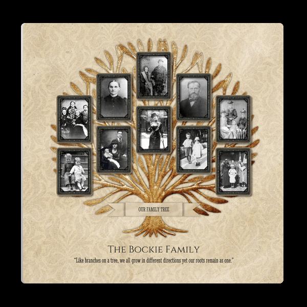 Vintage Family Tree 1 Panel Panel