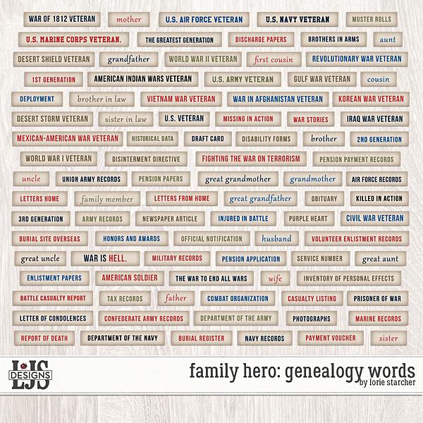Family Hero Genealogy Words Digital Art - Digital Scrapbooking Kits