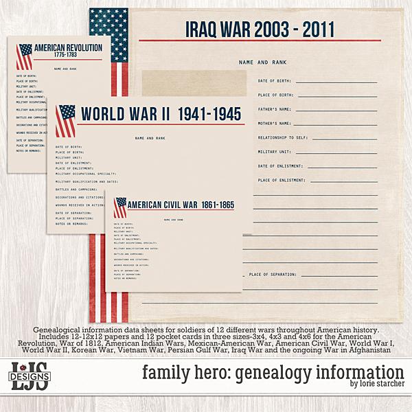 Family Hero Genealogy Information Digital Art - Digital Scrapbooking Kits
